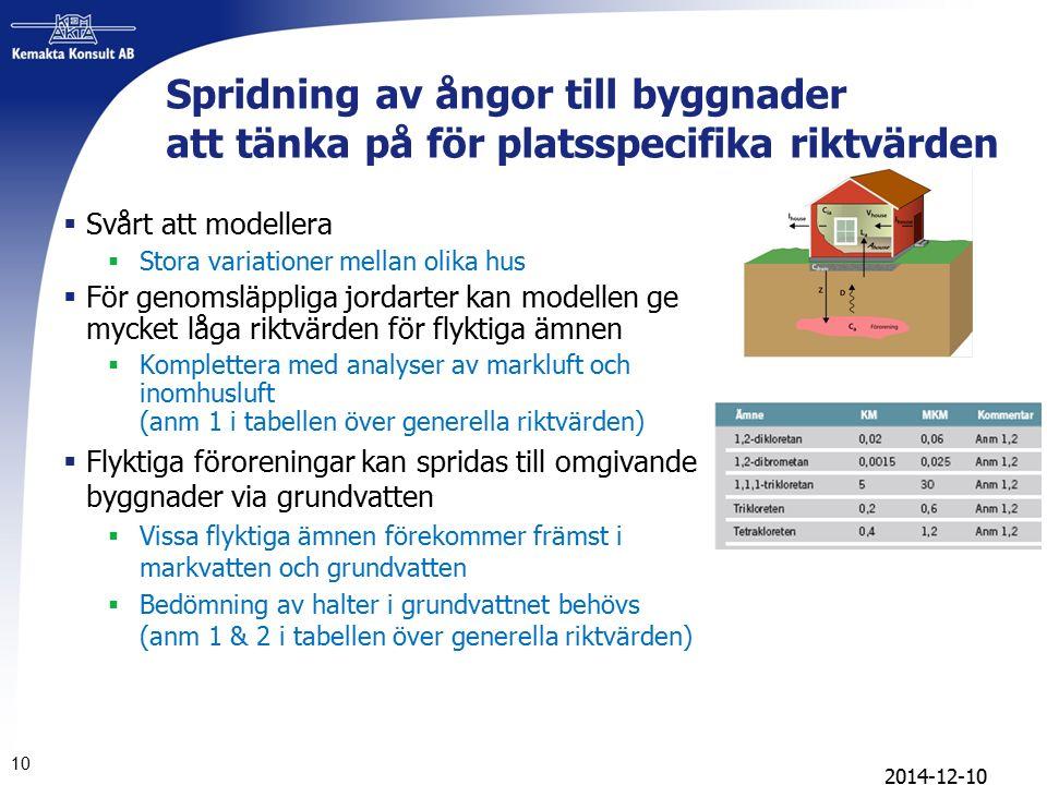 Spridning av ångor till byggnader att tänka på för platsspecifika riktvärden  Svårt att modellera  Stora variationer mellan olika hus  För genomsläppliga jordarter kan modellen ge mycket låga riktvärden för flyktiga ämnen  Komplettera med analyser av markluft och inomhusluft (anm 1 i tabellen över generella riktvärden)  Flyktiga föroreningar kan spridas till omgivande byggnader via grundvatten  Vissa flyktiga ämnen förekommer främst i markvatten och grundvatten  Bedömning av halter i grundvattnet behövs (anm 1 & 2 i tabellen över generella riktvärden) 2014-12-10 10