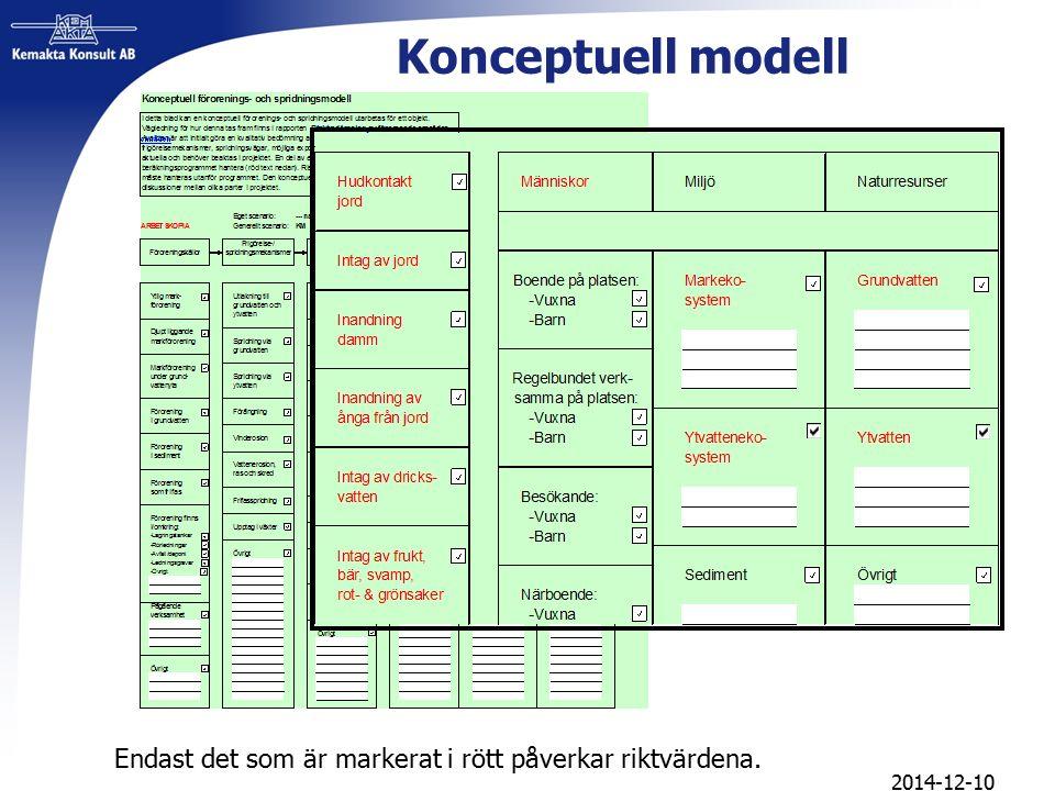 2014-12-10 Konceptuell modell Endast det som är markerat i rött påverkar riktvärdena.