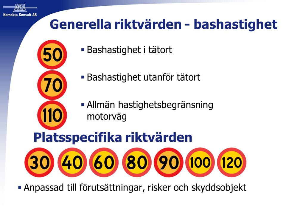 Generella riktvärden - bashastighet  Bashastighet i tätort  Bashastighet utanför tätort  Allmän hastighetsbegränsning motorväg Platsspecifika riktvärden  Anpassad till förutsättningar, risker och skyddsobjekt