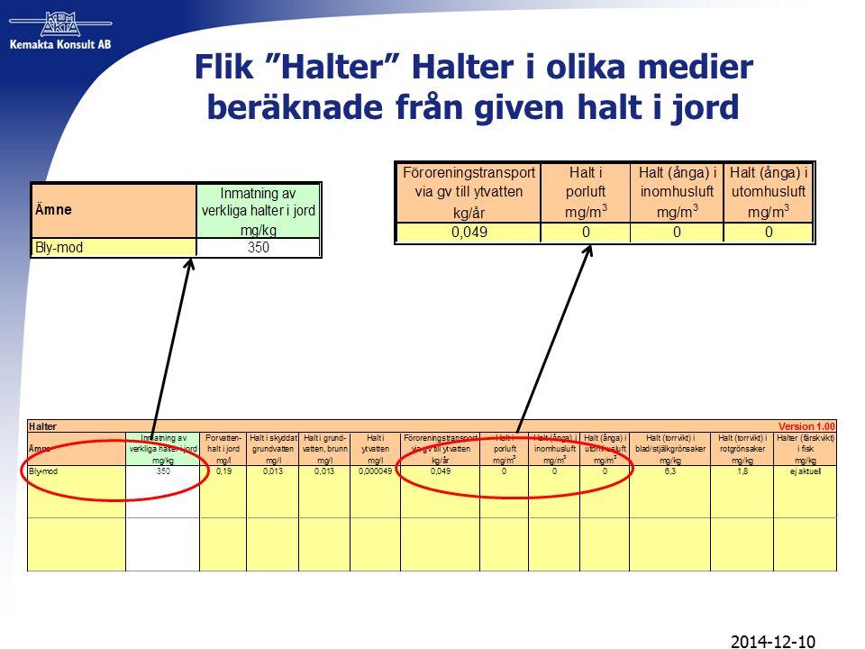 2014-12-10 Flik Halter Halter i olika medier beräknade från given halt i jord