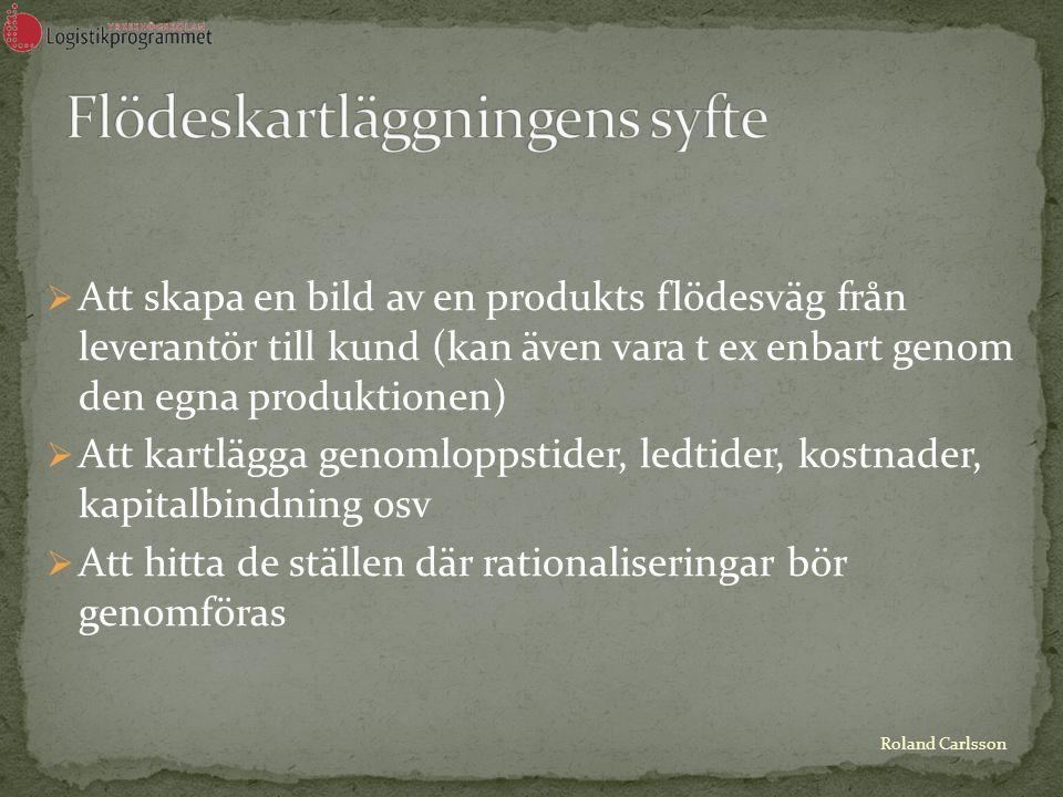Fysiska flöden Informationsflöden Översiktlig nivå Detaljnivå Roland Carlsson