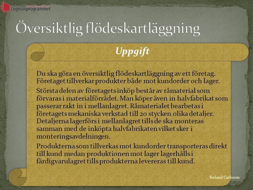 Roland Carlsson Uppgift att göra själv Ett företag tillverkar minigolfklubbor.