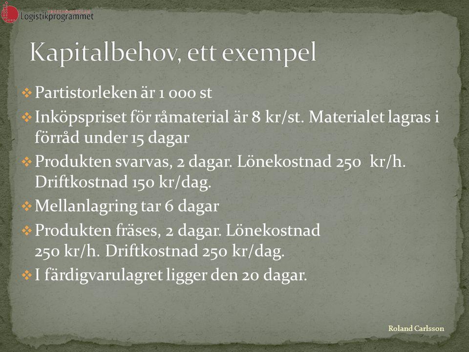  Partistorleken är 1 000 st  Inköpspriset för råmaterial är 8 kr/st.
