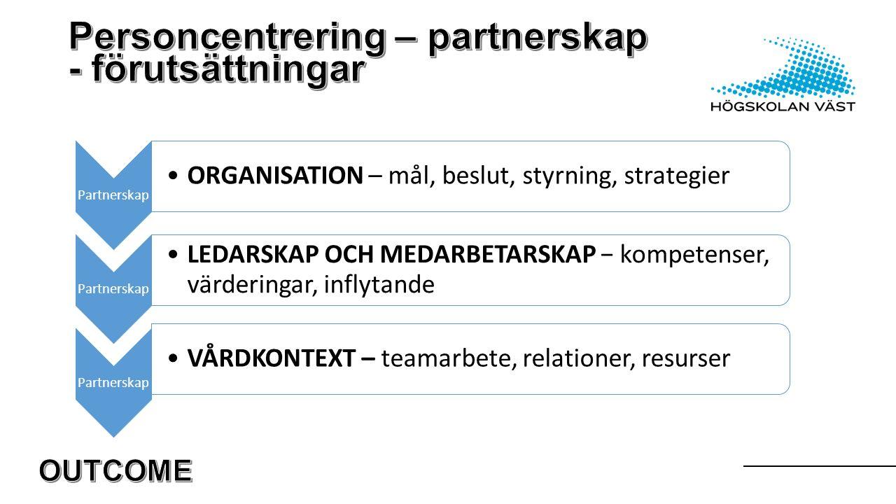 Partnerskap ORGANISATION – mål, beslut, styrning, strategier Partnerskap LEDARSKAP OCH MEDARBETARSKAP − kompetenser, värderingar, inflytande Partnerskap VÅRDKONTEXT – teamarbete, relationer, resurser