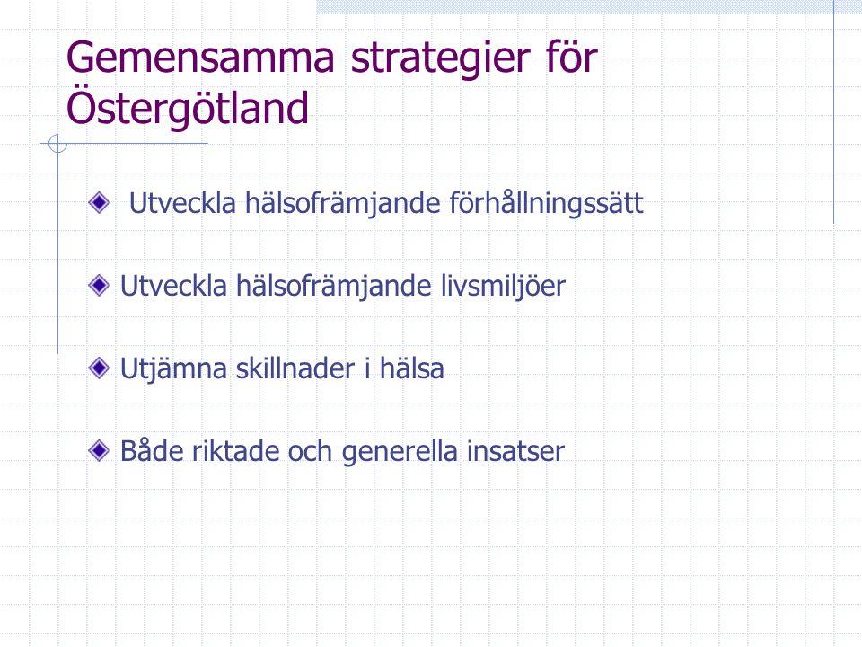 Gemensamma strategier för Östergötland Utveckla hälsofrämjande förhållningssätt Utveckla hälsofrämjande livsmiljöer Utjämna skillnader i hälsa Både riktade och generella insatser