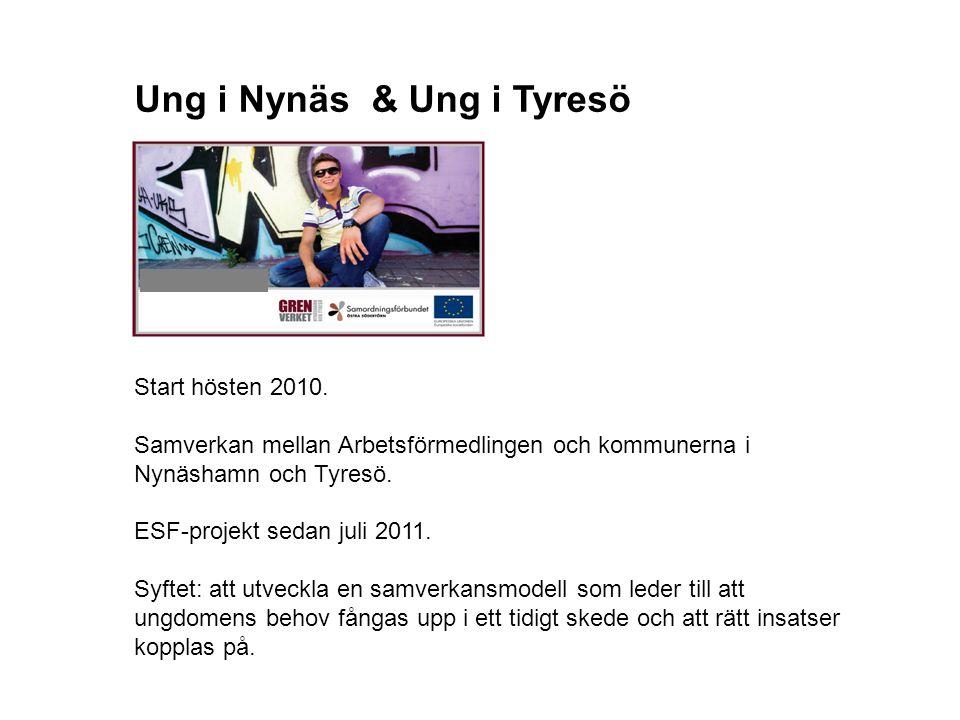 Ung i Nynäs & Ung i Tyresö Start hösten 2010.