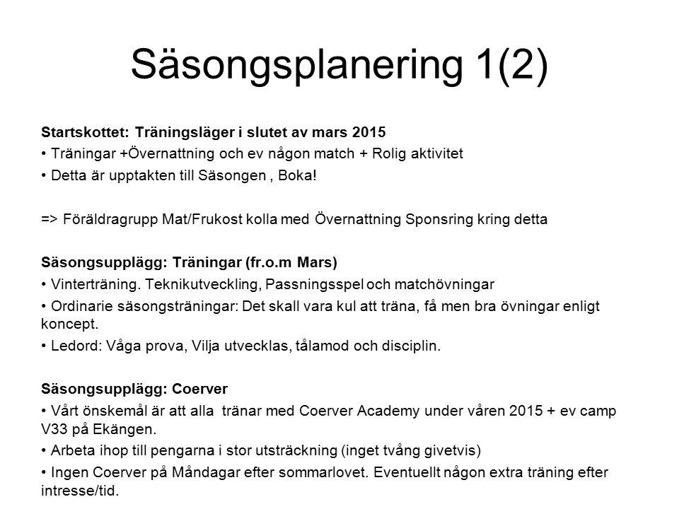 JanFebMarsAprilMajJuniJuliAugSeptOkt Nov Dec Vinterträning -Onsdagar Inne .