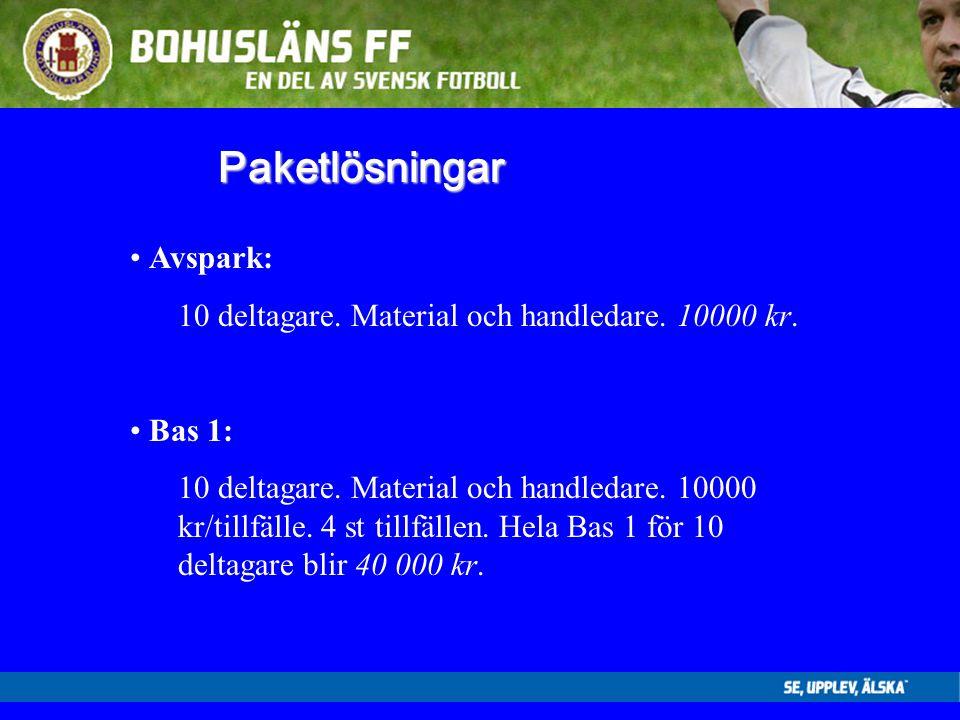 Paketlösningar Avspark: 10 deltagare. Material och handledare.