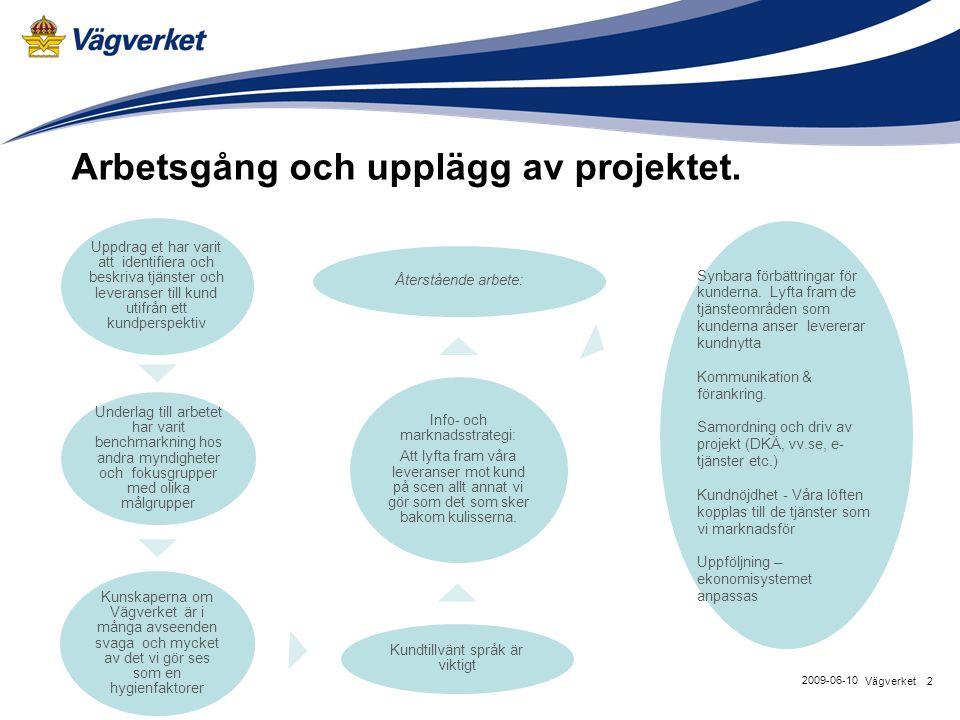 2Vägverket Uppdrag et har varit att identifiera och beskriva tjänster och leveranser till kund utifrån ett kundperspektiv Underlag till arbetet har va