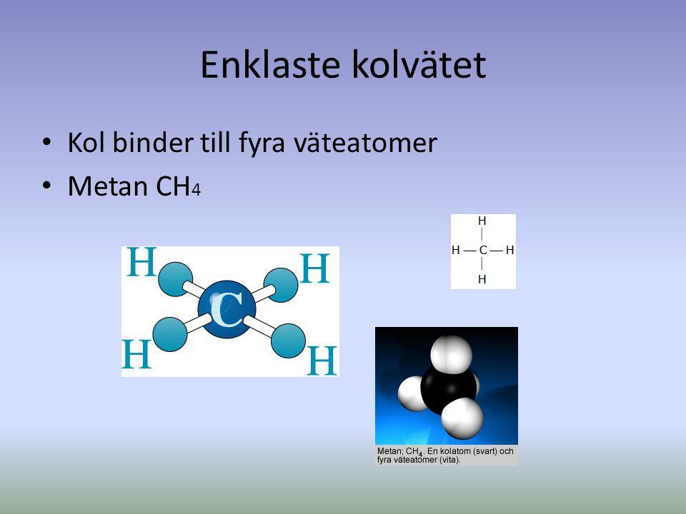 Enklaste kolvätet Kol binder till fyra väteatomer Metan CH 4