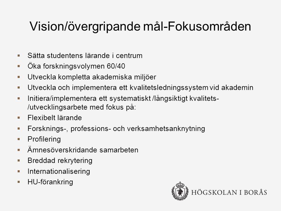 Vision/övergripande mål-Fokusområden  Sätta studentens lärande i centrum  Öka forskningsvolymen 60/40  Utveckla kompletta akademiska miljöer  Utveckla och implementera ett kvalitetsledningssystem vid akademin  Initiera/implementera ett systematiskt /långsiktigt kvalitets- /utvecklingsarbete med fokus på:  Flexibelt lärande  Forsknings-, professions- och verksamhetsanknytning  Profilering  Ämnesöverskridande samarbeten  Breddad rekrytering  Internationalisering  HU-förankring
