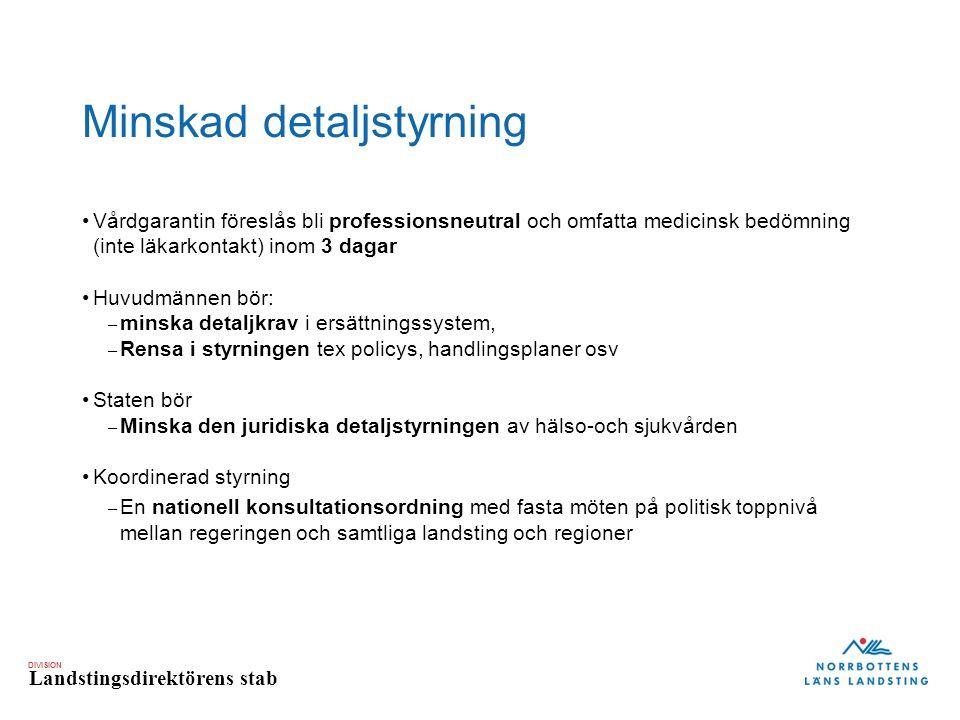 DIVISION Landstingsdirektörens stab Minskad detaljstyrning Vårdgarantin föreslås bli professionsneutral och omfatta medicinsk bedömning (inte läkarkontakt) inom 3 dagar Huvudmännen bör: – minska detaljkrav i ersättningssystem, – Rensa i styrningen tex policys, handlingsplaner osv Staten bör – Minska den juridiska detaljstyrningen av hälso-och sjukvården Koordinerad styrning – En nationell konsultationsordning med fasta möten på politisk toppnivå mellan regeringen och samtliga landsting och regioner