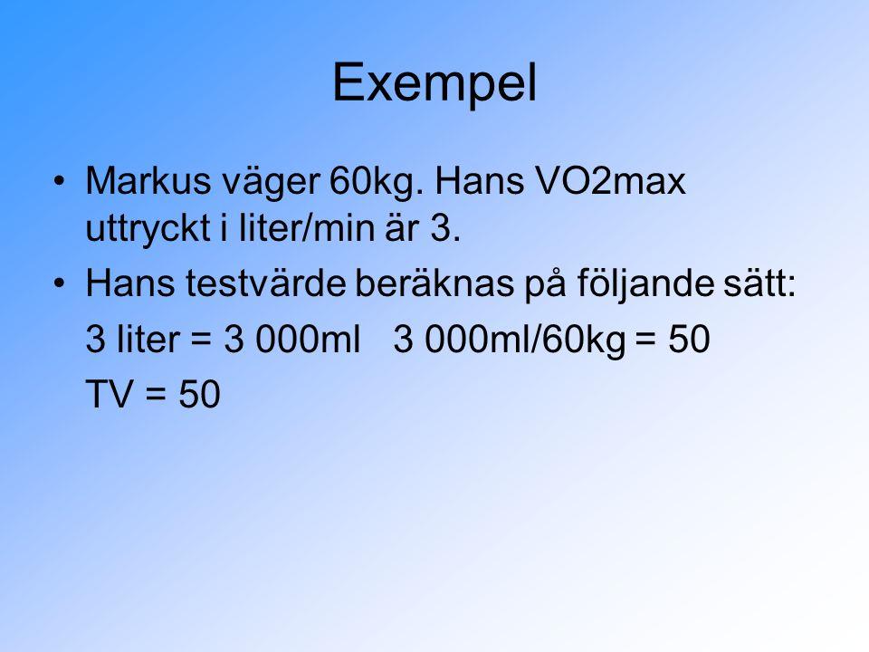 Exempel Markus väger 60kg. Hans VO2max uttryckt i liter/min är 3.