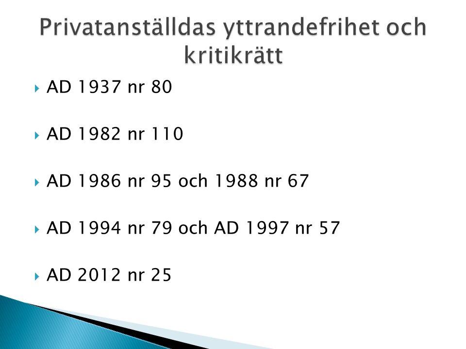  AD 1937 nr 80  AD 1982 nr 110  AD 1986 nr 95 och 1988 nr 67  AD 1994 nr 79 och AD 1997 nr 57  AD 2012 nr 25