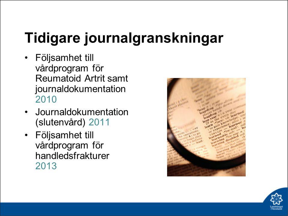 Tidigare journalgranskningar Följsamhet till vårdprogram för Reumatoid Artrit samt journaldokumentation 2010 Journaldokumentation (slutenvård) 2011 Följsamhet till vårdprogram för handledsfrakturer 2013