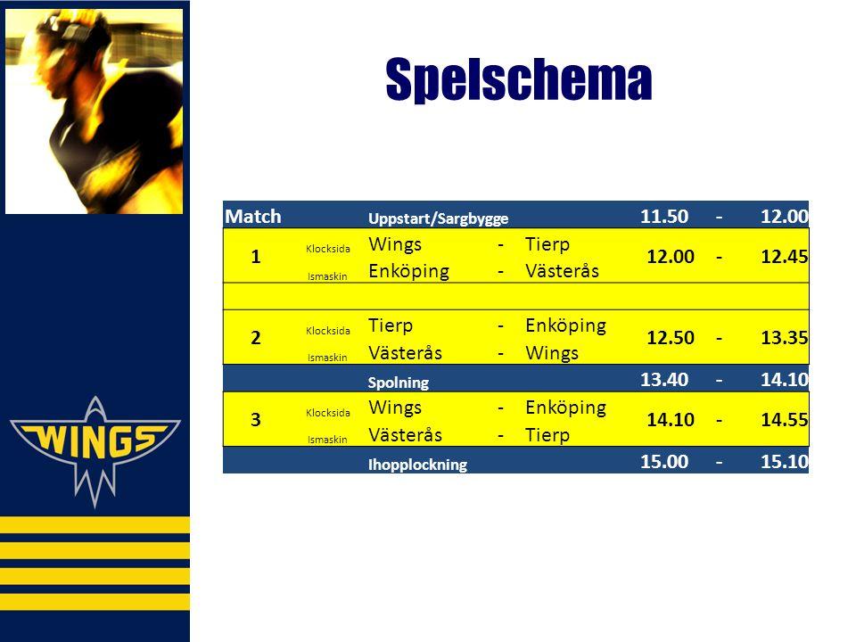 Match Uppstart/Sargbygge 11.50-12.00 1 Klocksida Wings-Tierp 12.00-12.45 Ismaskin Enköping-Västerås 2 Klocksida Tierp-Enköping 12.50-13.35 Ismaskin Västerås-Wings Spolning 13.40-14.10 3 Klocksida Wings-Enköping 14.10-14.55 Ismaskin Västerås-Tierp Ihopplockning 15.00-15.10 Spelschema