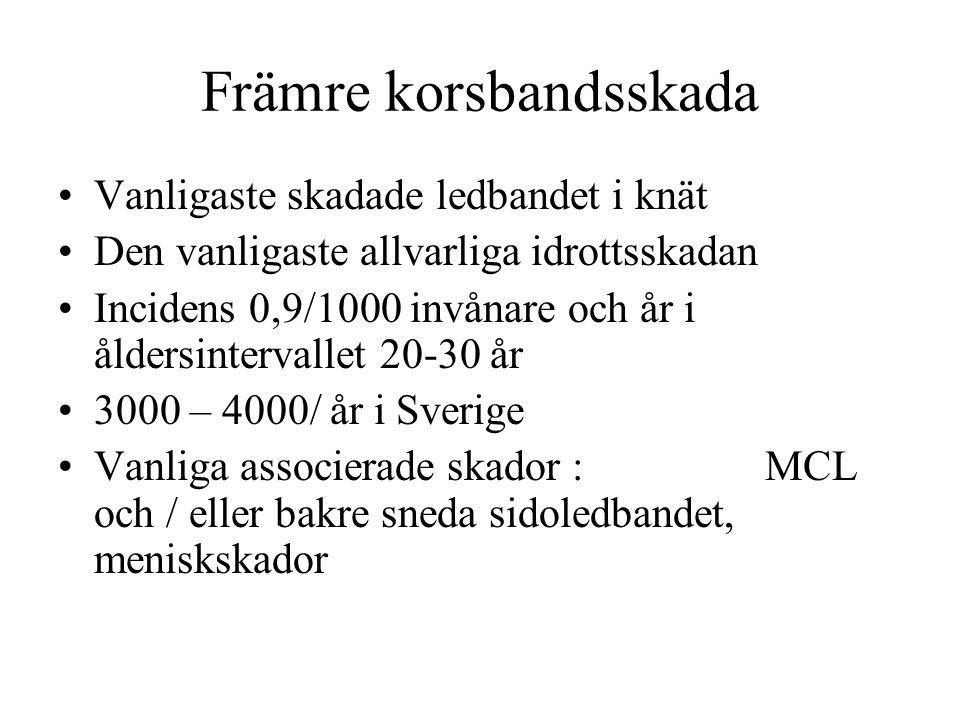 Främre korsbandsskada Vanligaste skadade ledbandet i knät Den vanligaste allvarliga idrottsskadan Incidens 0,9/1000 invånare och år i åldersintervallet 20-30 år 3000 – 4000/ år i Sverige Vanliga associerade skador : MCL och / eller bakre sneda sidoledbandet, meniskskador