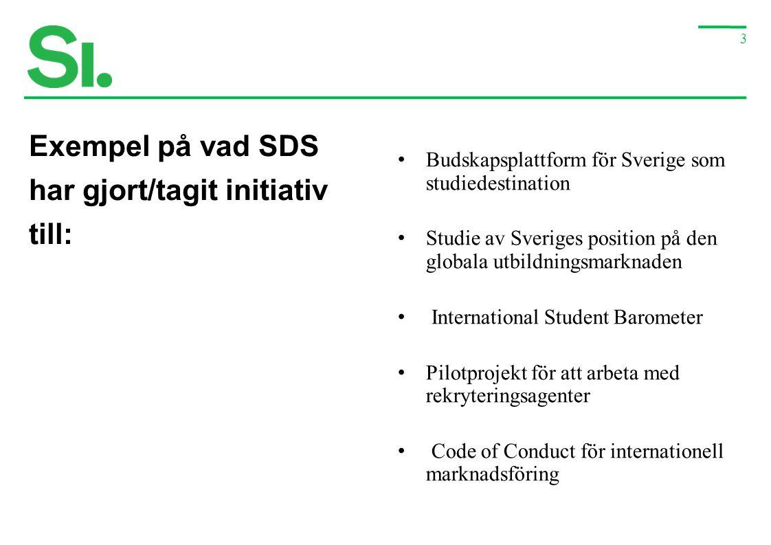 3 Exempel på vad SDS har gjort/tagit initiativ till: Budskapsplattform för Sverige som studiedestination Studie av Sveriges position på den globala ut