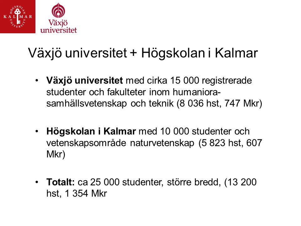 Växjö universitet + Högskolan i Kalmar Växjö universitet med cirka 15 000 registrerade studenter och fakulteter inom humaniora- samhällsvetenskap och teknik (8 036 hst, 747 Mkr) Högskolan i Kalmar med 10 000 studenter och vetenskapsområde naturvetenskap (5 823 hst, 607 Mkr) Totalt: ca 25 000 studenter, större bredd, (13 200 hst, 1 354 Mkr
