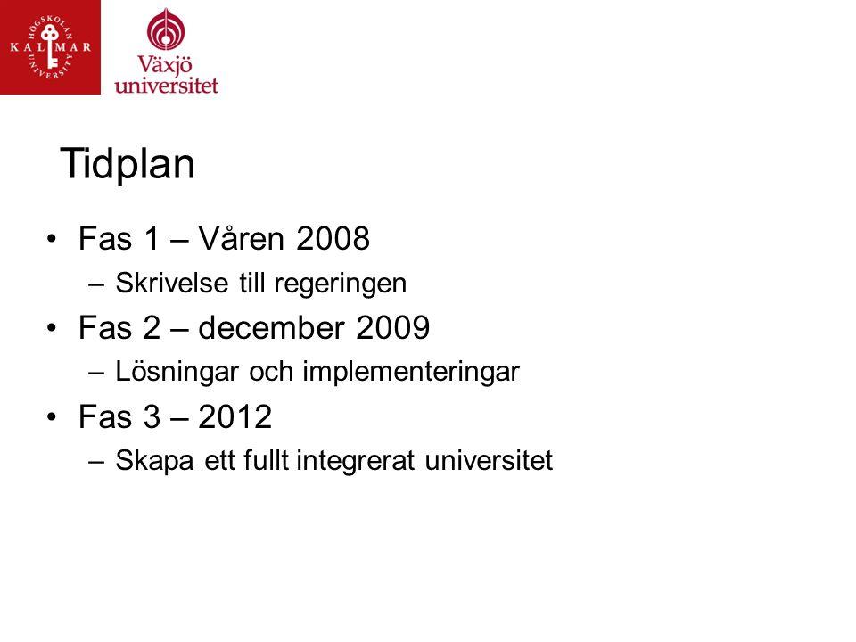 Tidplan Fas 1 – Våren 2008 –Skrivelse till regeringen Fas 2 – december 2009 –Lösningar och implementeringar Fas 3 – 2012 –Skapa ett fullt integrerat universitet
