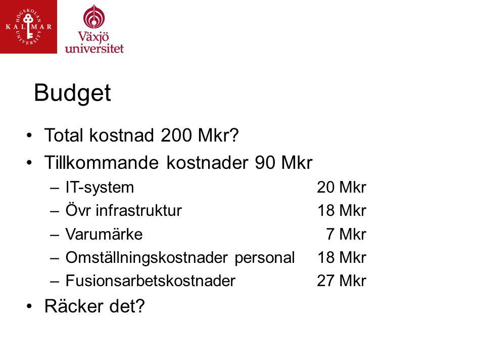 Budget Total kostnad 200 Mkr.