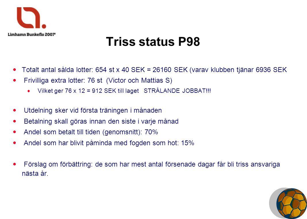 Triss status P98  Totalt antal sålda lotter: 654 st x 40 SEK = 26160 SEK (varav klubben tjänar 6936 SEK  Frivilliga extra lotter: 76 st (Victor och Mattias S)  Vilket ger 76 x 12 = 912 SEK till laget STRÅLANDE JOBBAT!!.