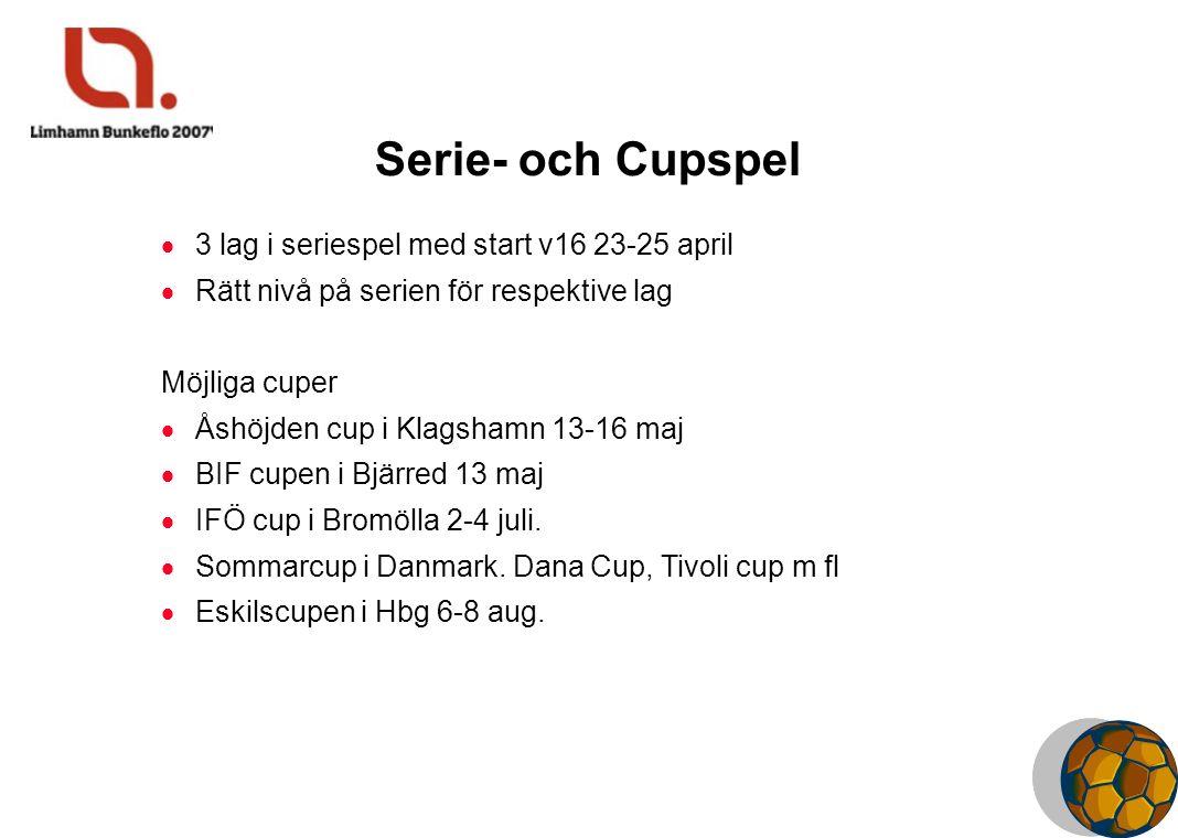 Serie- och Cupspel  3 lag i seriespel med start v16 23-25 april  Rätt nivå på serien för respektive lag Möjliga cuper  Åshöjden cup i Klagshamn 13-16 maj  BIF cupen i Bjärred 13 maj  IFÖ cup i Bromölla 2-4 juli.