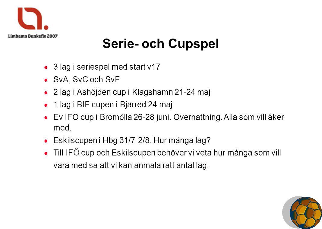 Serie- och Cupspel  3 lag i seriespel med start v17  SvA, SvC och SvF  2 lag i Åshöjden cup i Klagshamn 21-24 maj  1 lag i BIF cupen i Bjärred 24 maj  Ev IFÖ cup i Bromölla 26-28 juni.