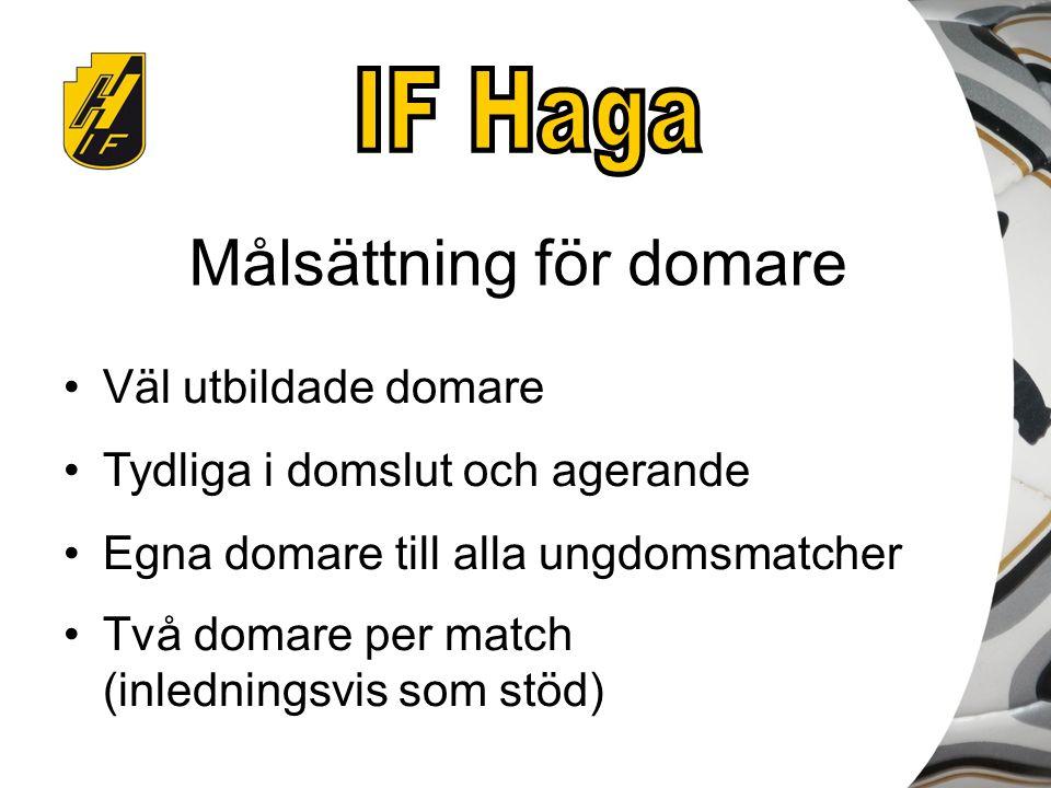 Målsättning för domare Väl utbildade domare Tydliga i domslut och agerande Egna domare till alla ungdomsmatcher Två domare per match (inledningsvis som stöd)