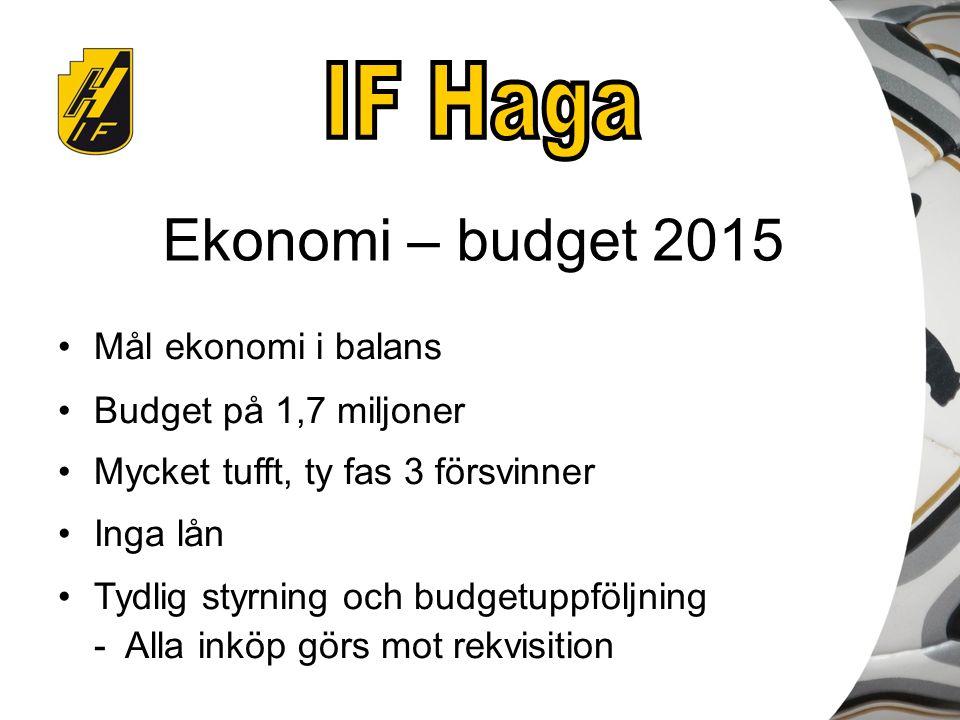 Ekonomi – budget 2015 Mål ekonomi i balans Budget på 1,7 miljoner Mycket tufft, ty fas 3 försvinner Inga lån Tydlig styrning och budgetuppföljning - A