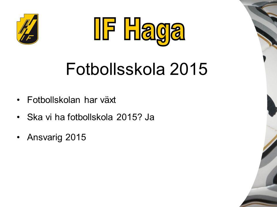 Fotbollsskola 2015 Fotbollskolan har växt Ska vi ha fotbollskola 2015 Ja Ansvarig 2015