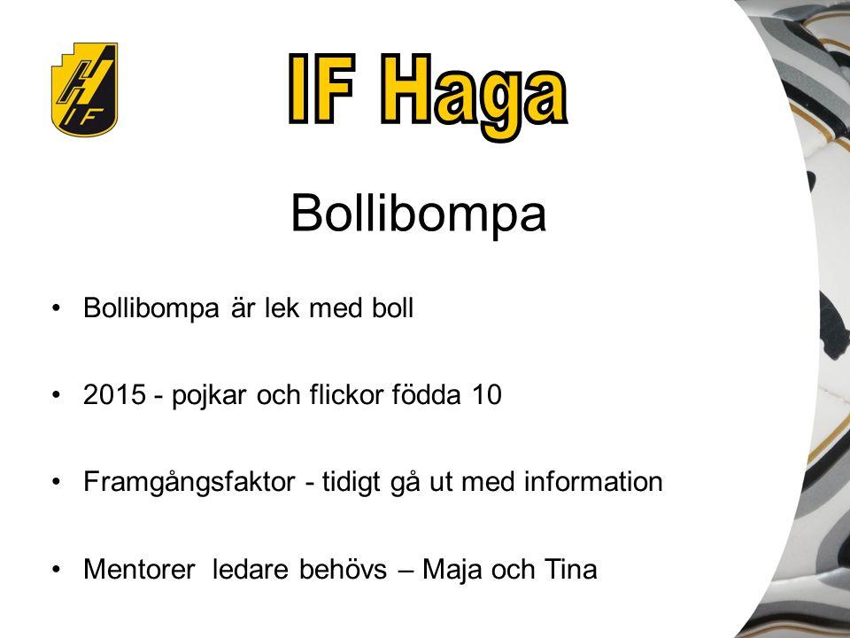 Bollibompa Bollibompa är lek med boll 2015 - pojkar och flickor födda 10 Framgångsfaktor - tidigt gå ut med information Mentorer ledare behövs – Maja och Tina