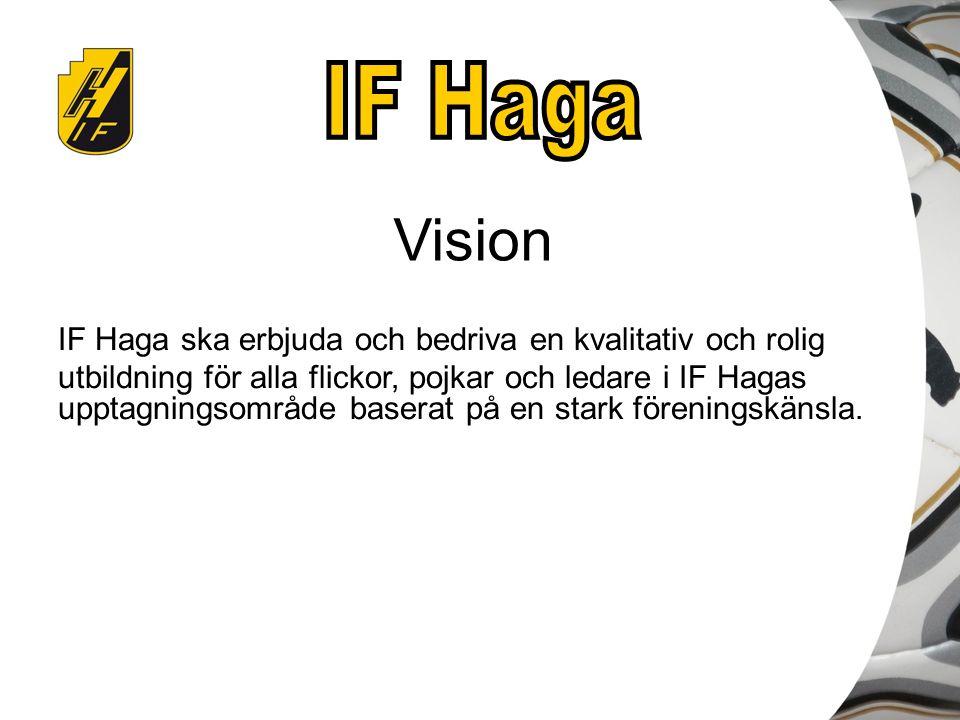 Vision IF Haga ska erbjuda och bedriva en kvalitativ och rolig utbildning för alla flickor, pojkar och ledare i IF Hagas upptagningsområde baserat på en stark föreningskänsla.