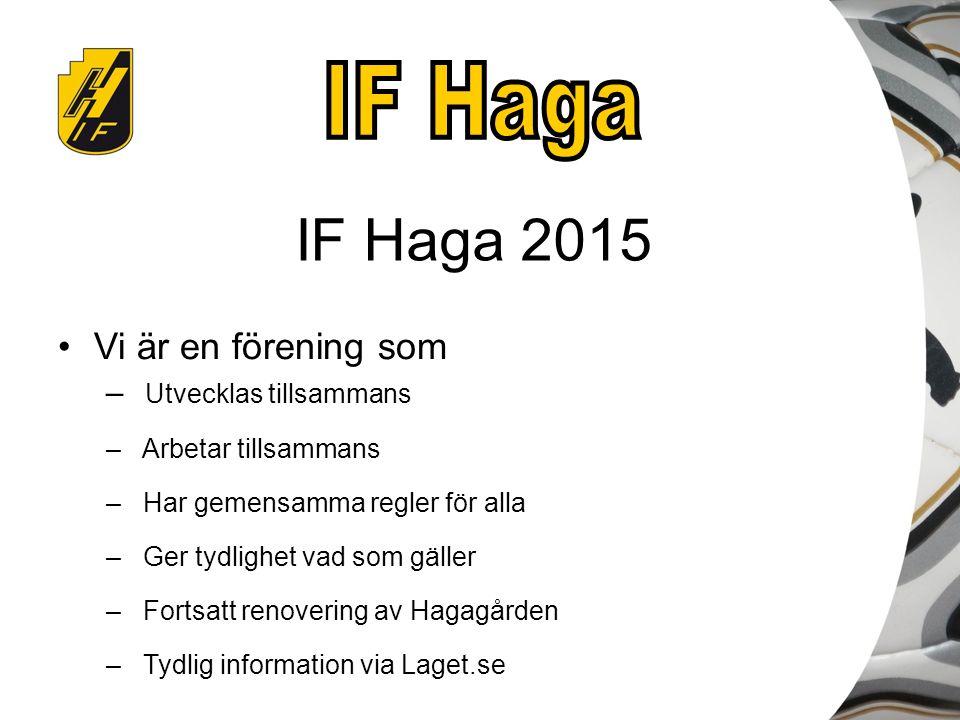 IF Haga 2015 Vi är en förening som – Utvecklas tillsammans – Arbetar tillsammans – Har gemensamma regler för alla – Ger tydlighet vad som gäller – Fortsatt renovering av Hagagården – Tydlig information via Laget.se