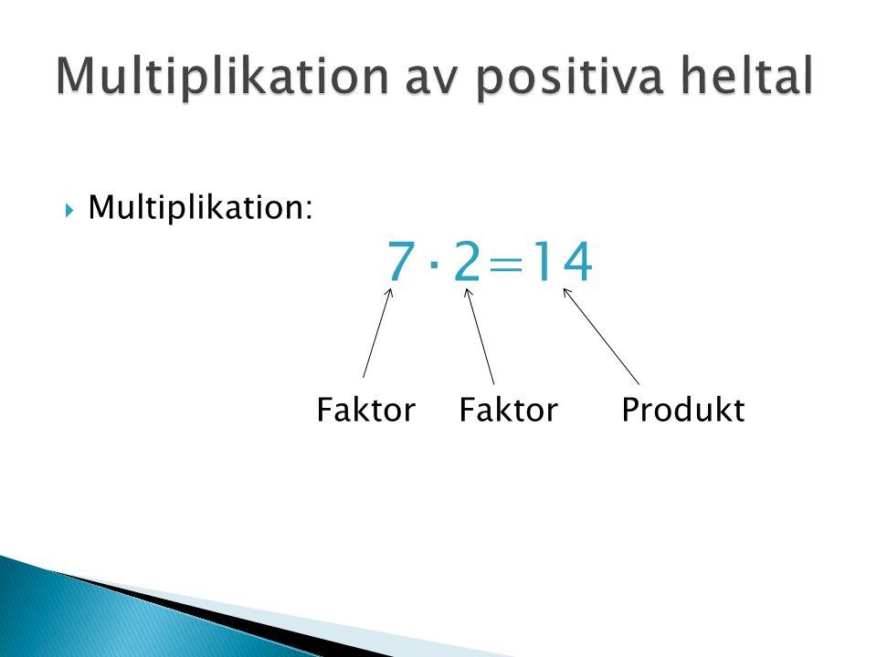  Multiplikation: 7·2=14 Faktor Faktor Produkt