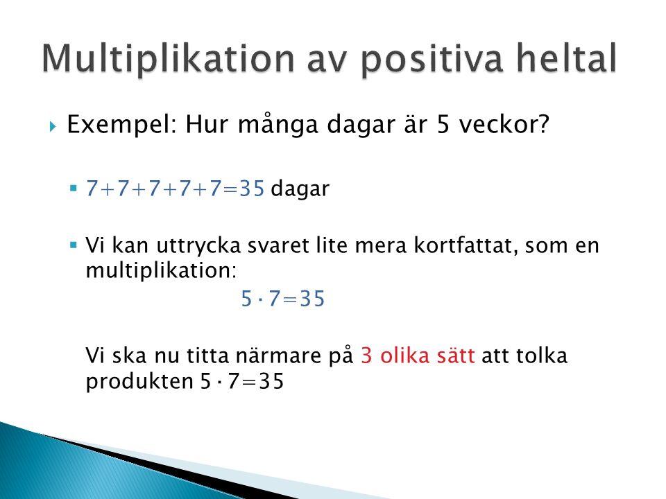  Exempel: Hur många dagar är 5 veckor?  7+7+7+7+7=35 dagar  Vi kan uttrycka svaret lite mera kortfattat, som en multiplikation: 5·7=35 Vi ska nu ti