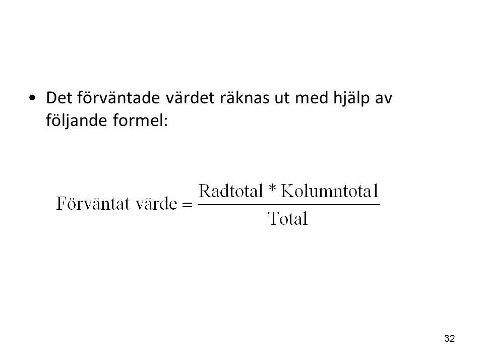 Det förväntade värdet räknas ut med hjälp av följande formel: 32