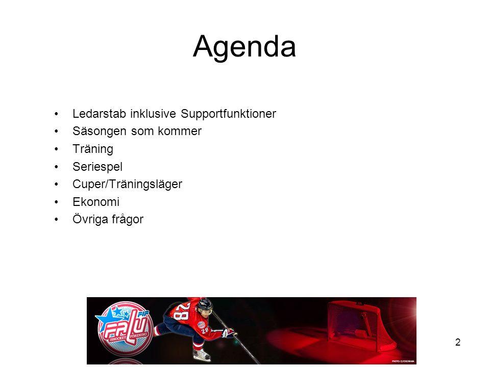 Agenda Ledarstab inklusive Supportfunktioner Säsongen som kommer Träning Seriespel Cuper/Träningsläger Ekonomi Övriga frågor 2