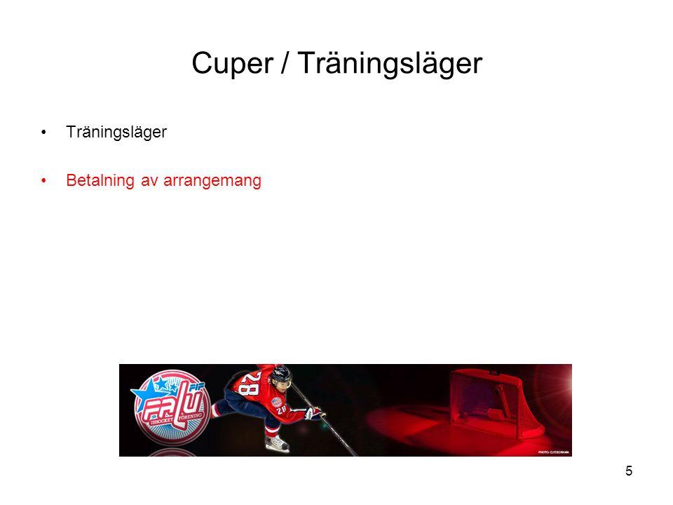 Cuper / Träningsläger Träningsläger Betalning av arrangemang 5
