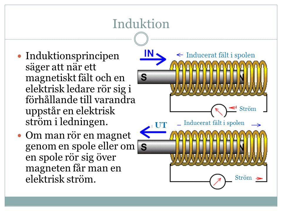 Induktion Induktionsprincipen säger att när ett magnetiskt fält och en elektrisk ledare rör sig i förhållande till varandra uppstår en elektrisk ström i ledningen.