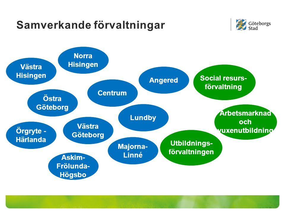 Samverkande förvaltningar Västra Hisingen Norra Hisingen Centrum Västra Göteborg Östra Göteborg Örgryte - Härlanda Askim- Frölunda- Högsbo Lundby Majorna- Linné Angered Arbetsmarknad och vuxenutbildning Utbildnings- förvaltningen Social resurs- förvaltning