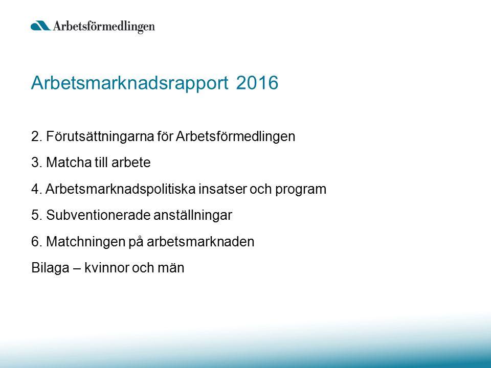 Arbetsmarknadsrapport 2016 2. Förutsättningarna för Arbetsförmedlingen 3.