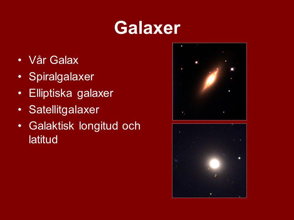 Galaxer Vår Galax Spiralgalaxer Elliptiska galaxer Satellitgalaxer Galaktisk longitud och latitud