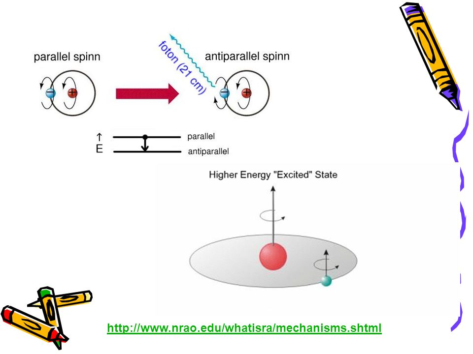 http://www.nrao.edu/whatisra/mechanisms.shtml