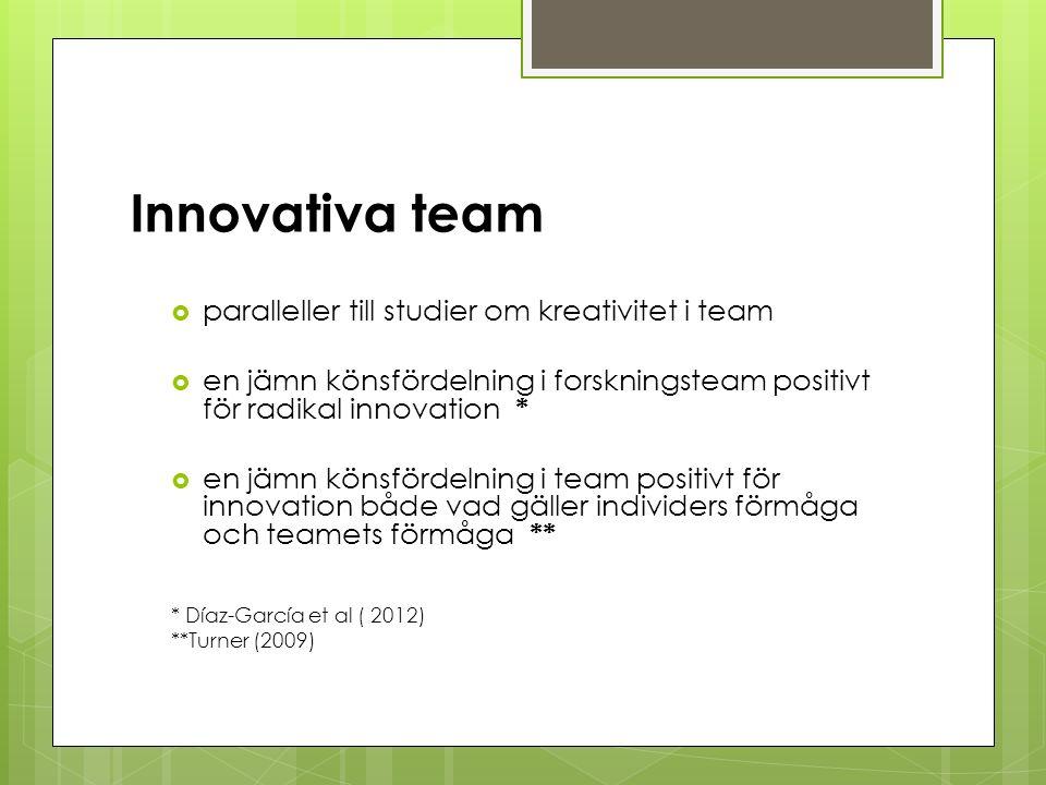 Innovativa team  paralleller till studier om kreativitet i team  en jämn könsfördelning i forskningsteam positivt för radikal innovation *  en jämn könsfördelning i team positivt för innovation både vad gäller individers förmåga och teamets förmåga ** * Díaz-García et al ( 2012) **Turner (2009)
