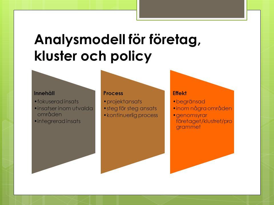 Analysmodell för företag, kluster och policy Innehåll fokuserad insats insatser inom utvalda områden integrerad insats Process projektansats steg för steg ansats kontinuerlig process Effekt begränsad inom några områden genomsyrar företaget/klustret/pro grammet