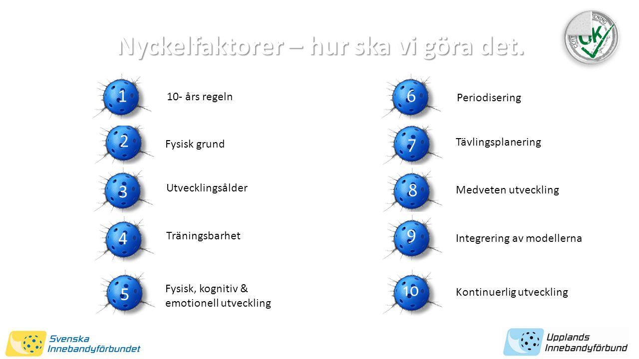 1 2 2 3 4 5 10- års regeln Fysisk grund Utvecklingsålder Träningsbarhet Fysisk, kognitiv & emotionell utveckling 6 7 8 9 10 Periodisering Tävlingsplan