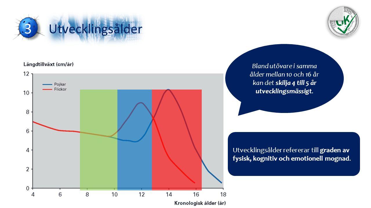 3333 Utvecklingsålder Bland utövare i samma ålder mellan 10 och 16 år kan det skilja 4 till 5 år utvecklingsmässigt. Utvecklingsålder refererar till g