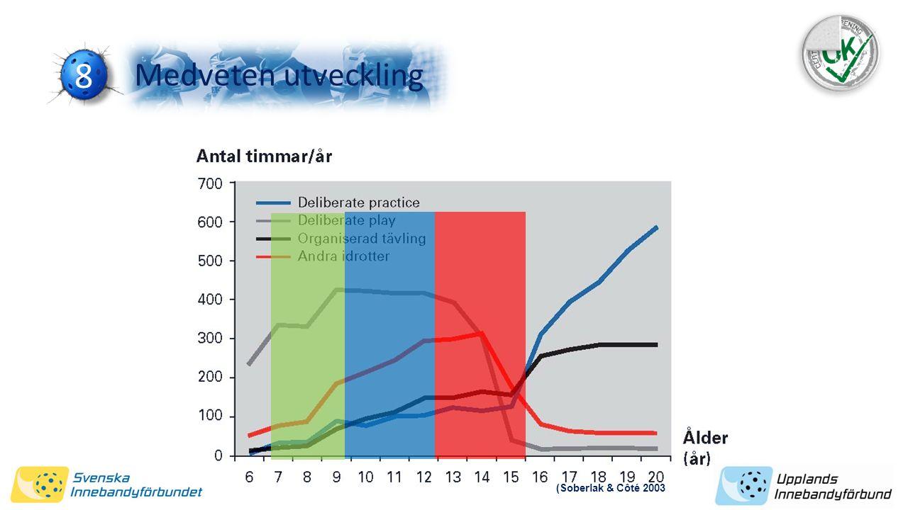 Medveten utveckling (Soberlak & Côté 2003) 8383
