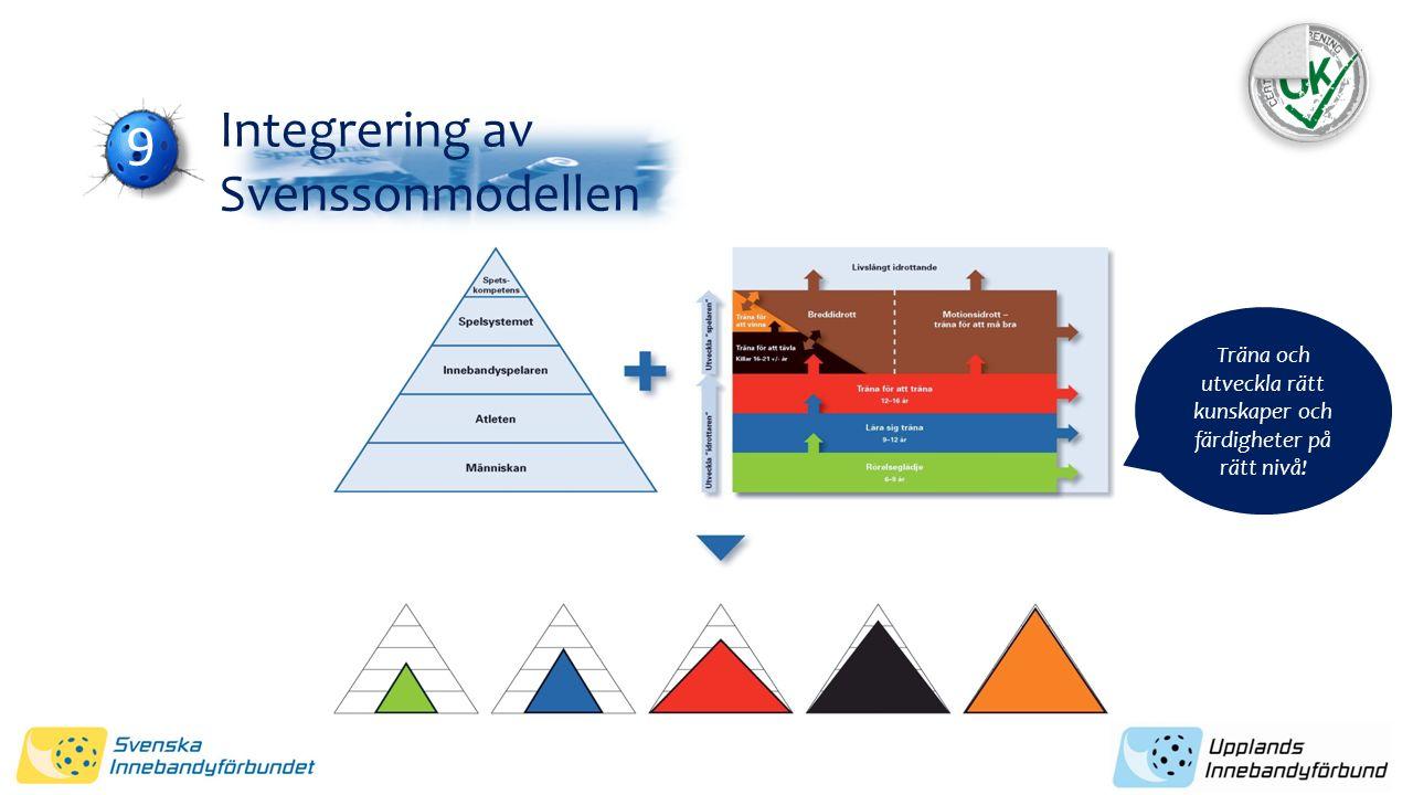 9393 Integrering av Svenssonmodellen Träna och utveckla rätt kunskaper och färdigheter på rätt nivå!